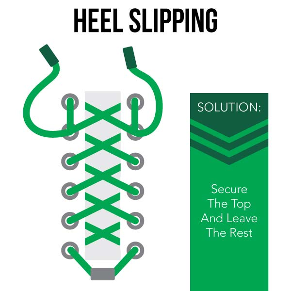 Lacing technique for heel slipping