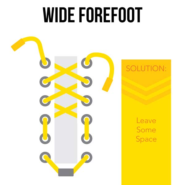 Lacing technique for wide forefoot